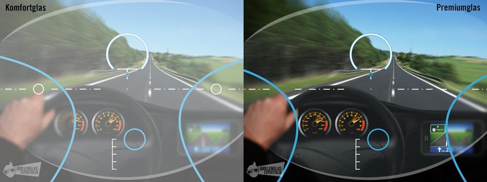Premium Gleitsichtgläser - Auto fahren