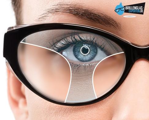 Gleitsichtbrille - Sehbereiche Komfort-Gläser