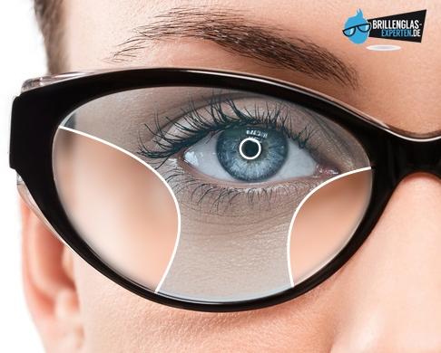 Gleitsichtbrille - Sehbereiche Premium-Gläser